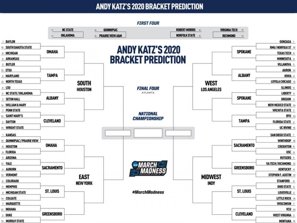 Basketball Prediction