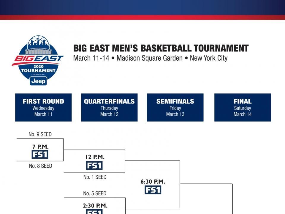 2020 Big East Tournament: Bracket, schedule, seeds | NCAA.com
