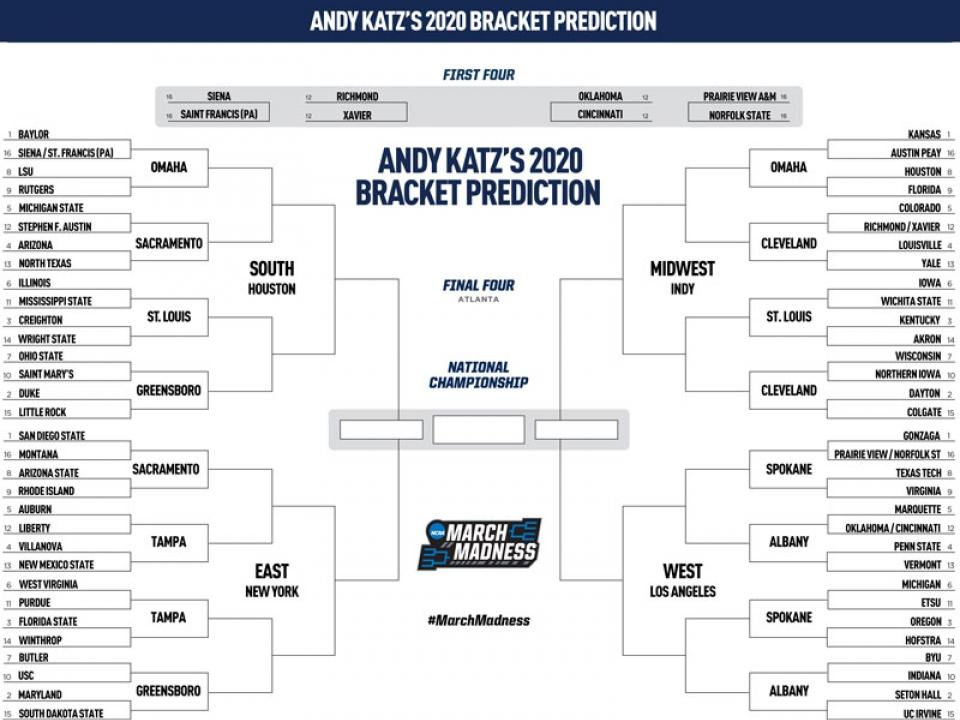NCAA predictions: Andy Katz's projections for the 2020 tournament field