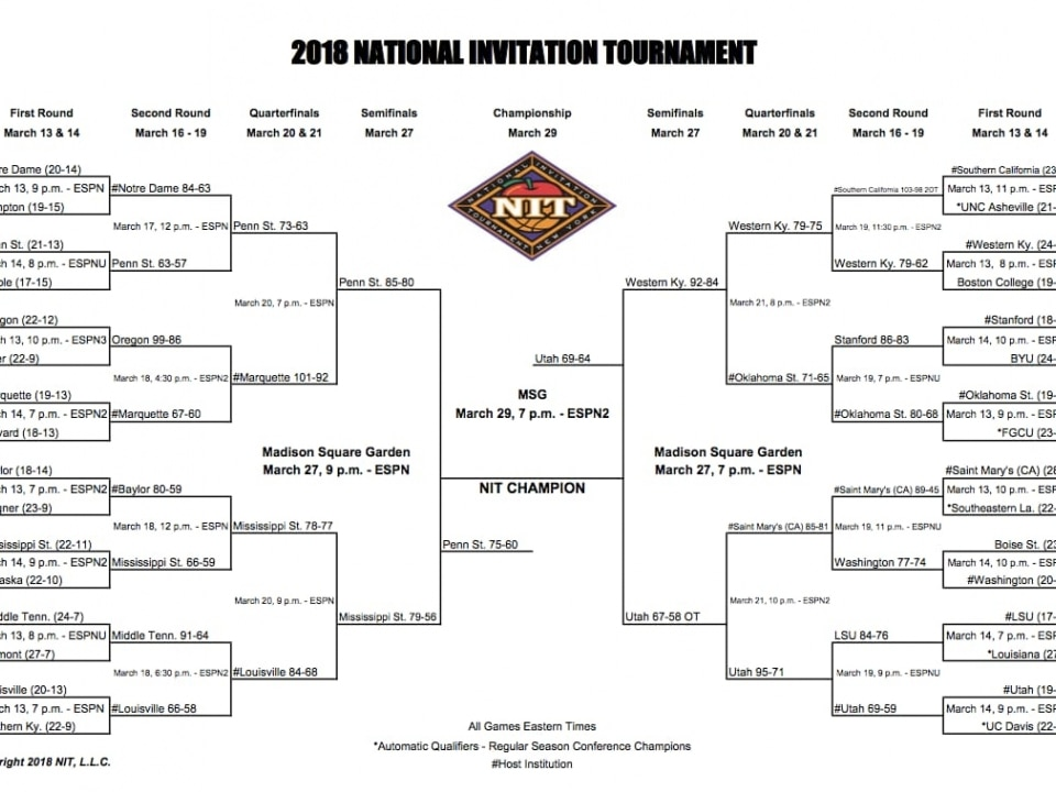 graphic about Nit Bracket Printable known as Bracket, instances, ratings for 2018 Nationwide Invitation