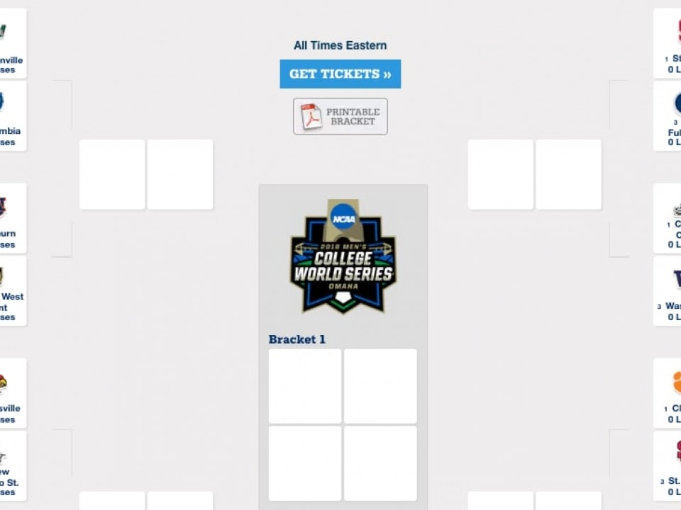 How to watch every game of the 2018 College World Series