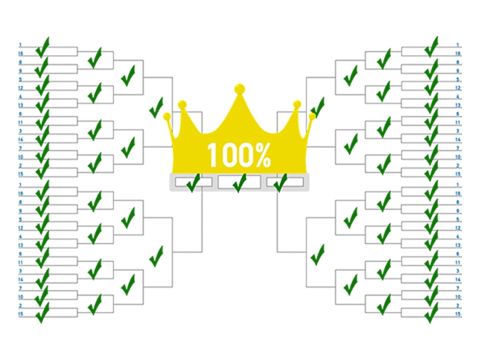 image about Yahoo Printable Bracket known as Studying the ridiculous possibilities of selecting a excellent NCAA event bracket