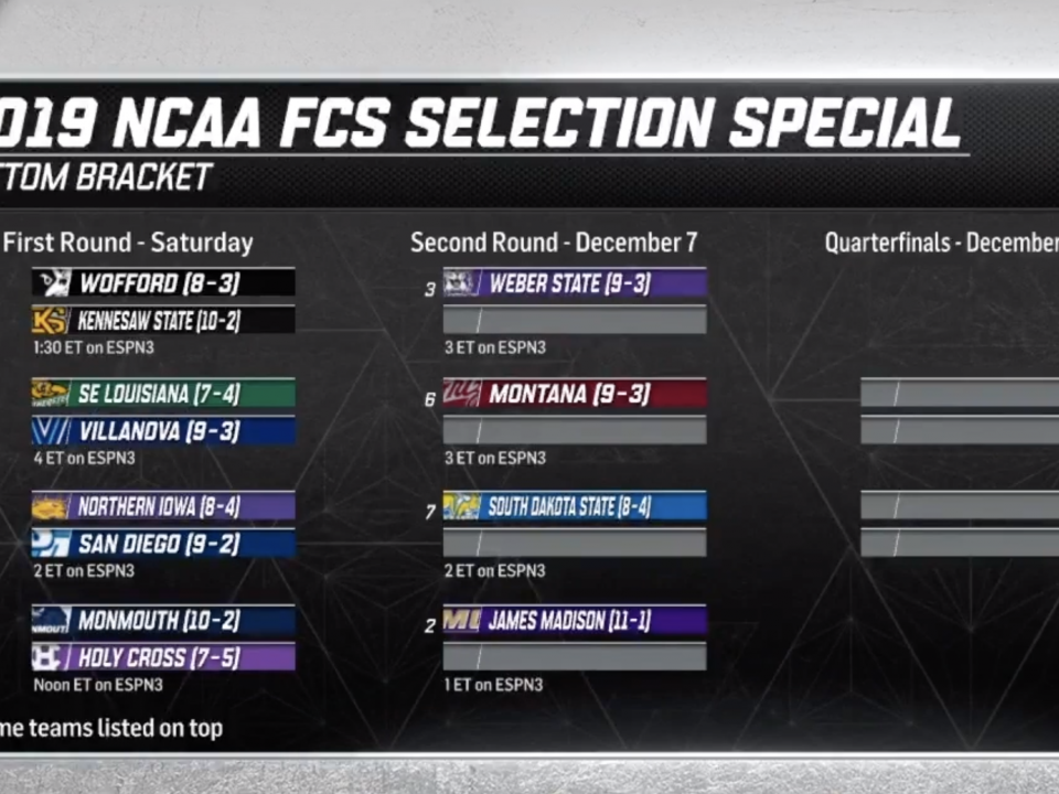 Ncaa Play In Games 2020.Full 2019 Ncaa Fcs Football Selection Show