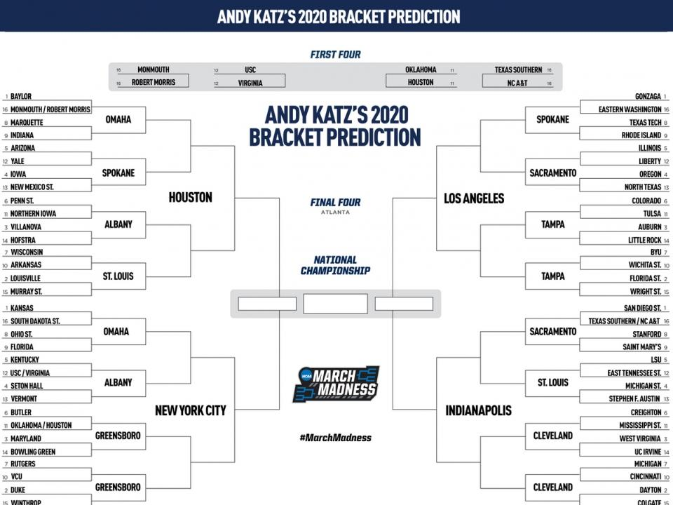 It's just a picture of Satisfactory Printable March Madness Bracket 2020