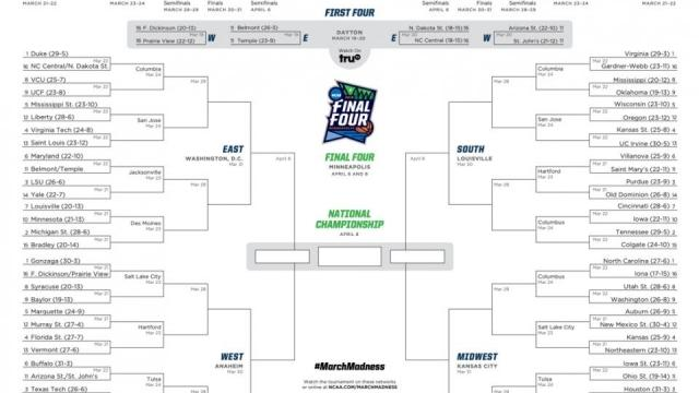 5 potential 2019 Final Four teams below the top 3 seed lines