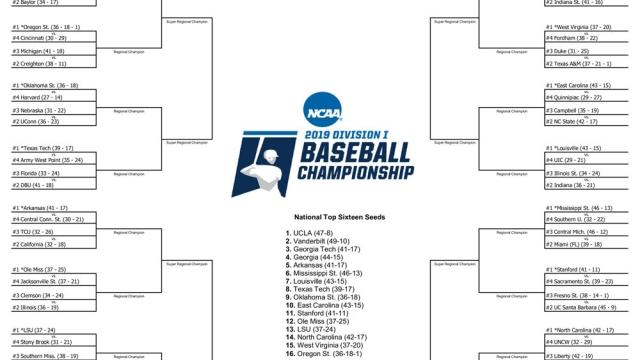 NCAA Baseball Tournament: Bracket, Schedule, Scores