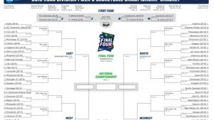 NCAA bracket 2019: Printable March Madness bracket .PDF