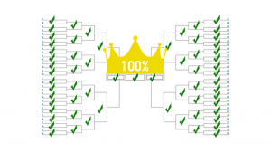 Exploring the absurd odds of picking a perfect NCAA tournament bracket