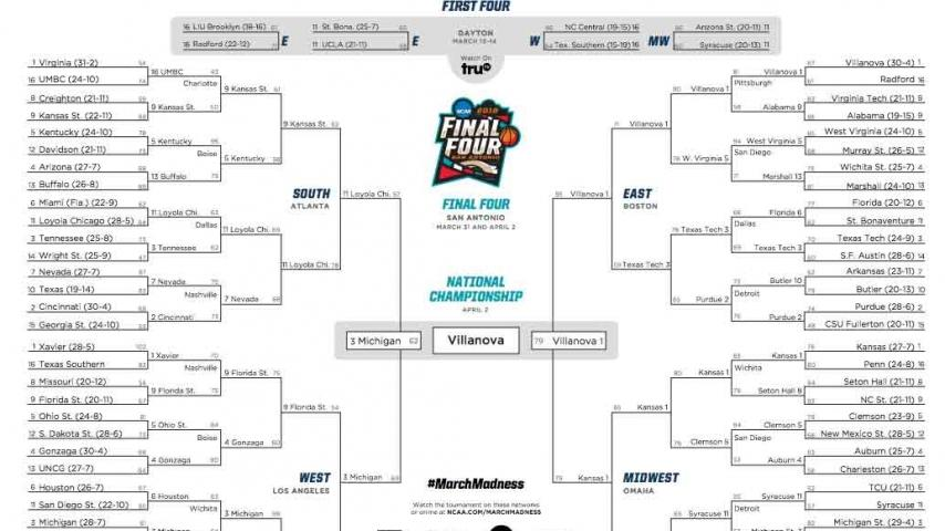 Ncaa March Madness 2019 Dates: Selection Sunday 2019: Time, Dates, Schedule And