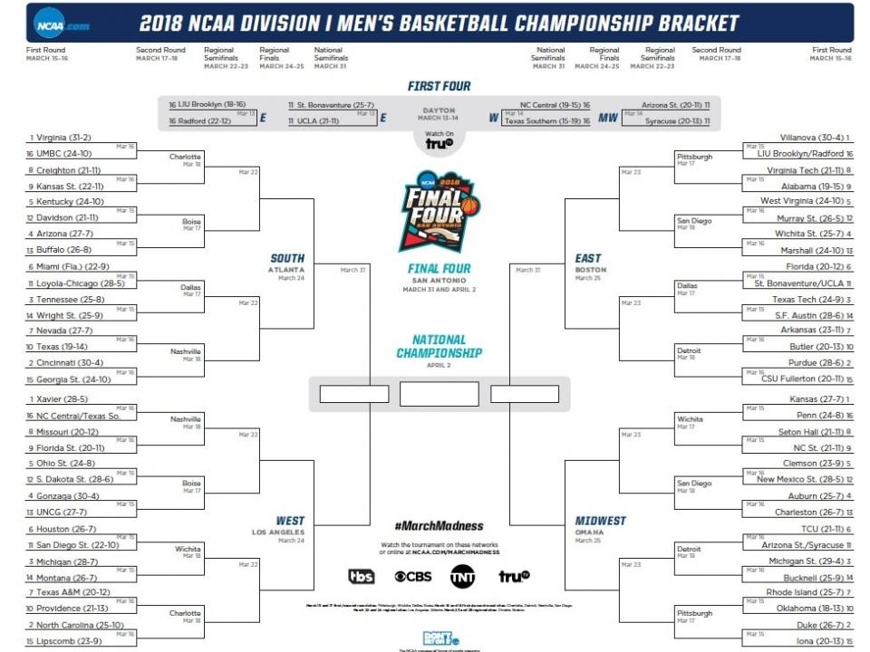NCAA tournament bracket 2018: Printable .PDF of the March Madness field   NCAA.com