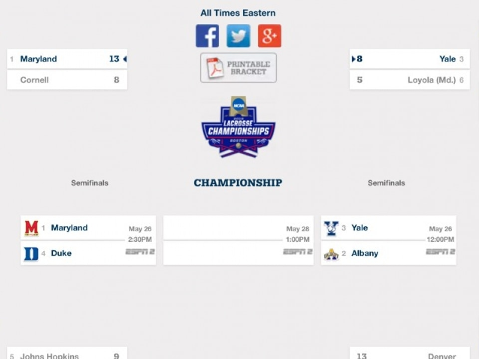 How To Watch The Entire Di Men S Lacrosse Championship Ncaa Com