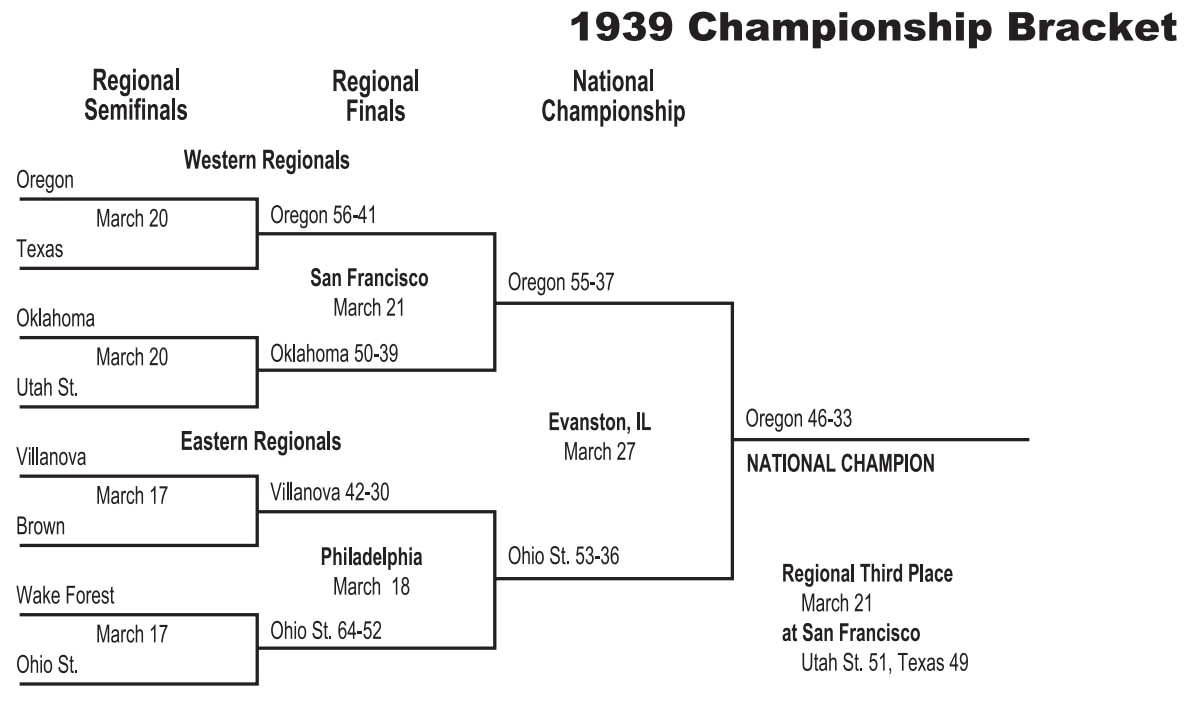 1939 ncaa tournament bracket