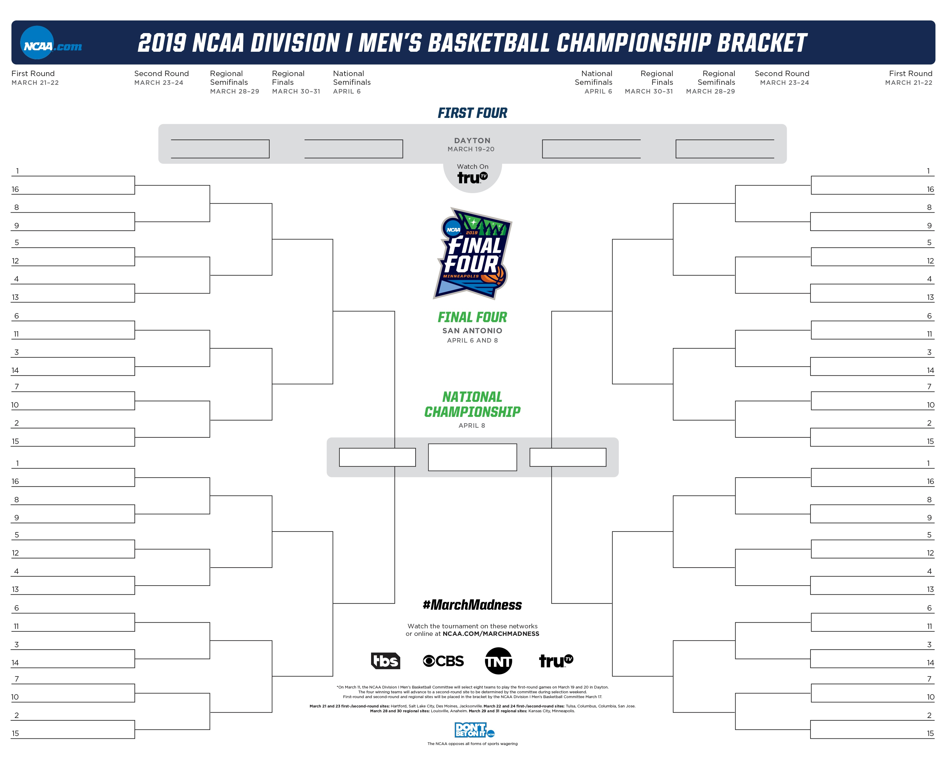2019 NCAA tournament bracket