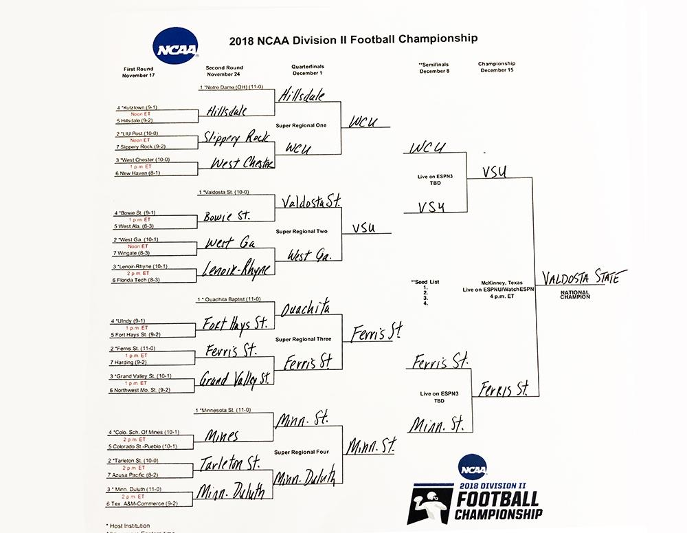 NCAA DII Football Championship bracket
