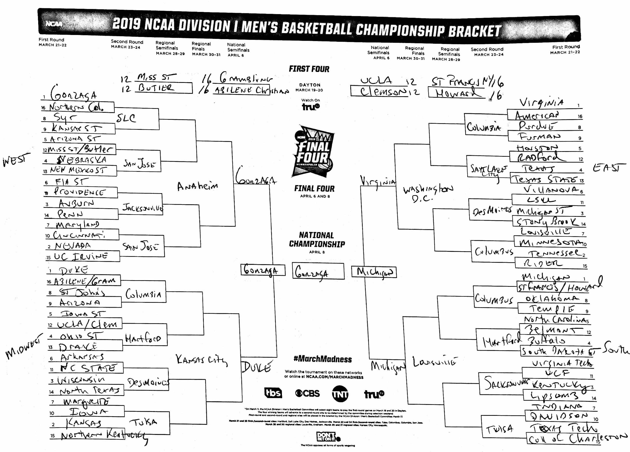 Andy Katz filled out his predictions for the 2019 NCAA tournament