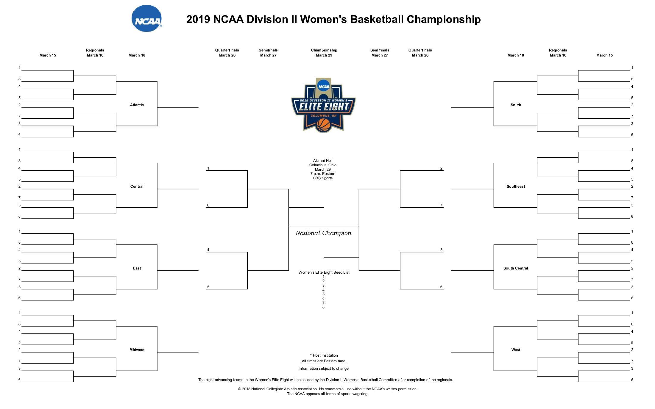 photograph regarding Ncaa Women's Printable Bracket identify NCAA DII bracket 2019: Printable DII womens basketball