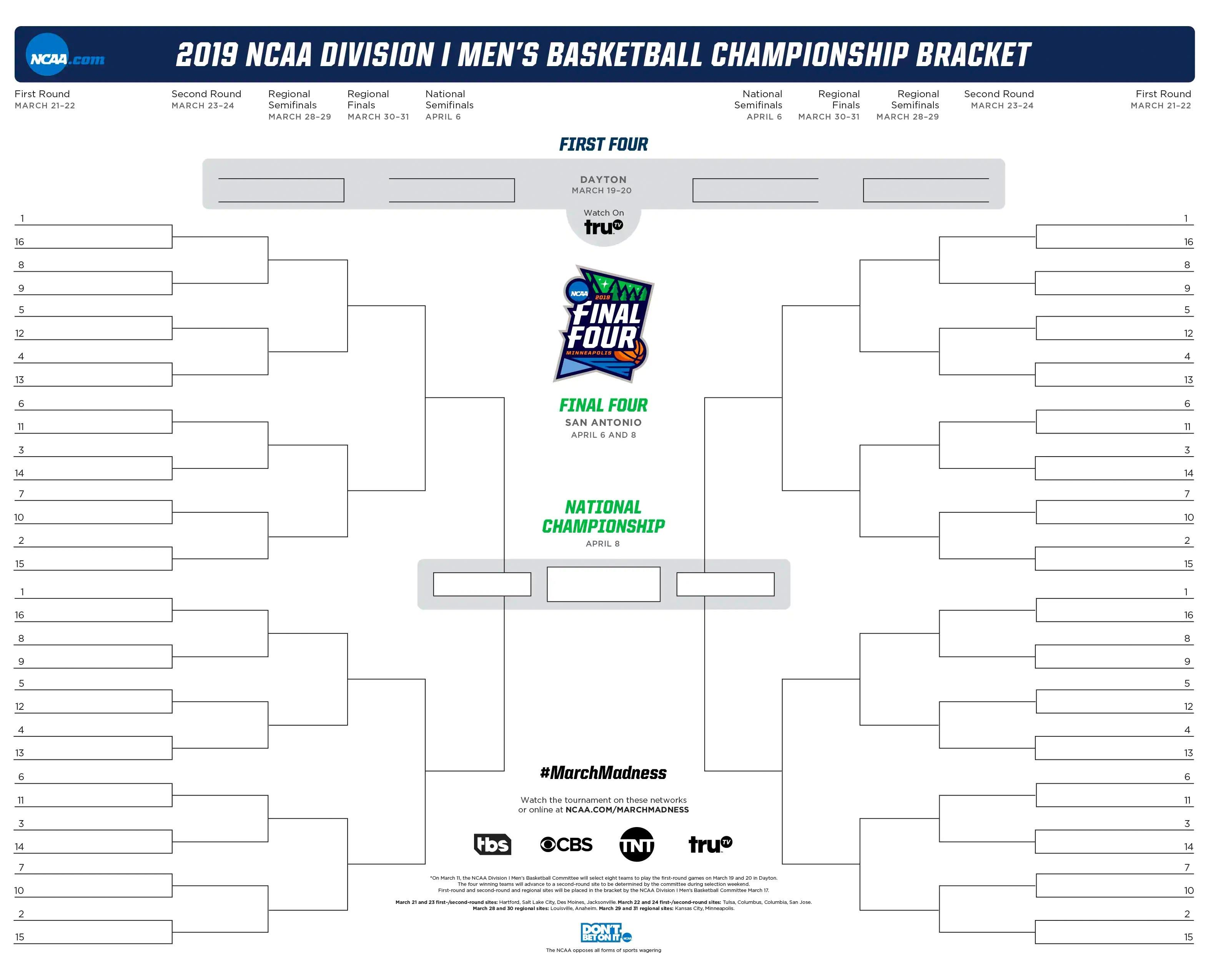 A perfect NCAA bracket: The absurd odds of the March Madness dream