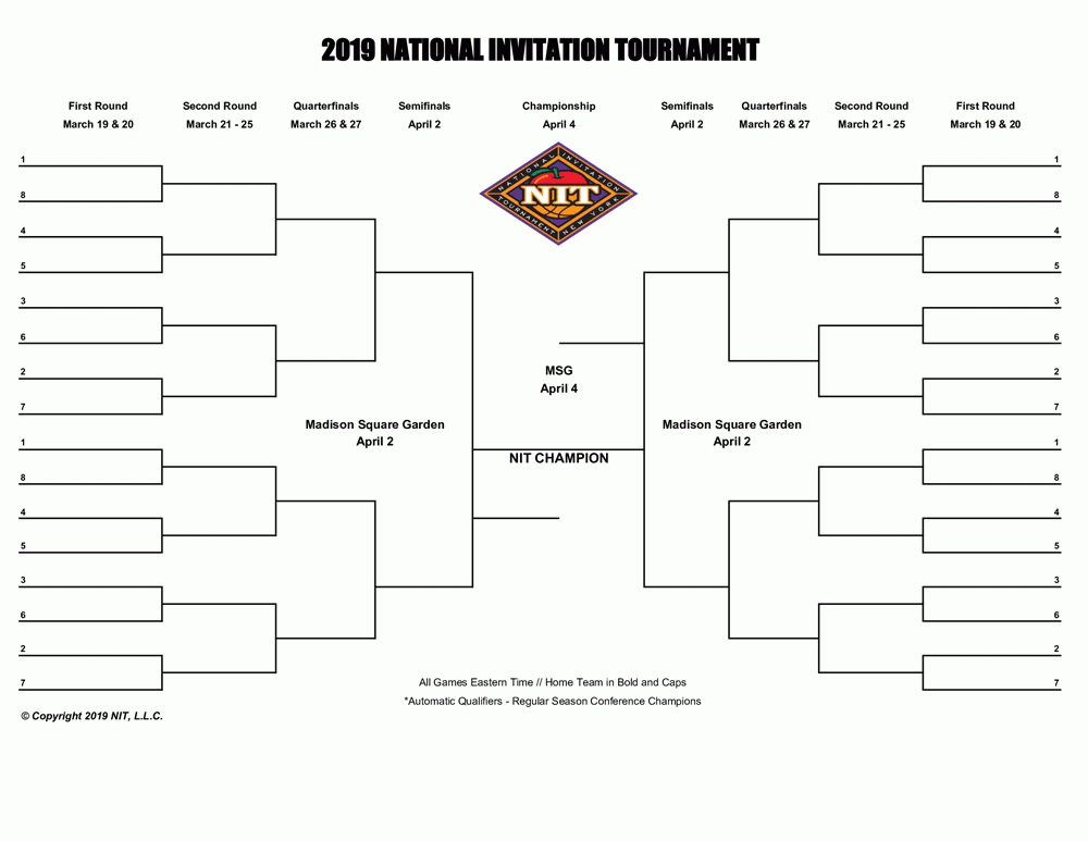 Nit Selection Show 2020.2019 Nit Selection Show Time Tv Channel Date Ncaa Com