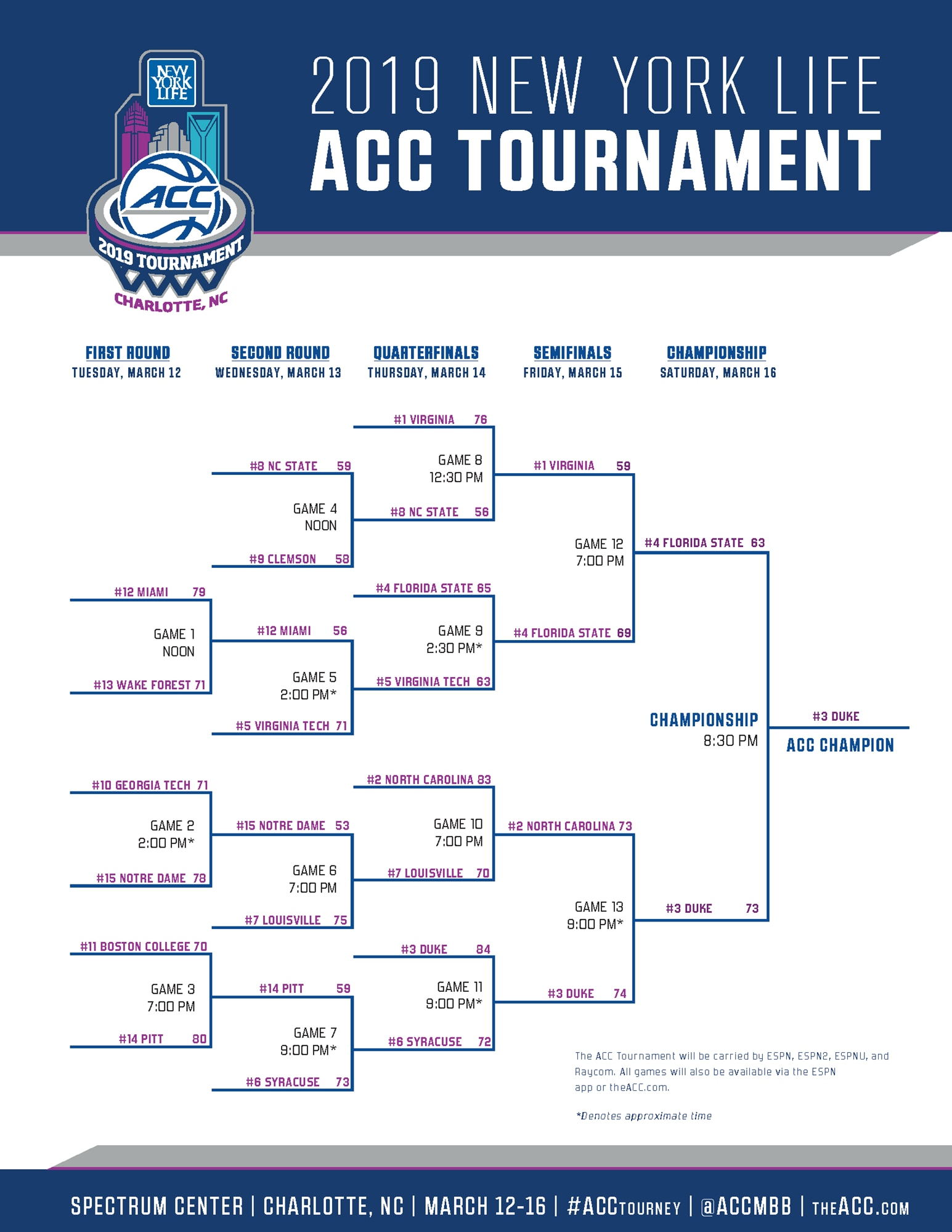 picture regarding Unc Basketball Schedule Printable known as 2019 ACC Event: Bracket, plan, seeds