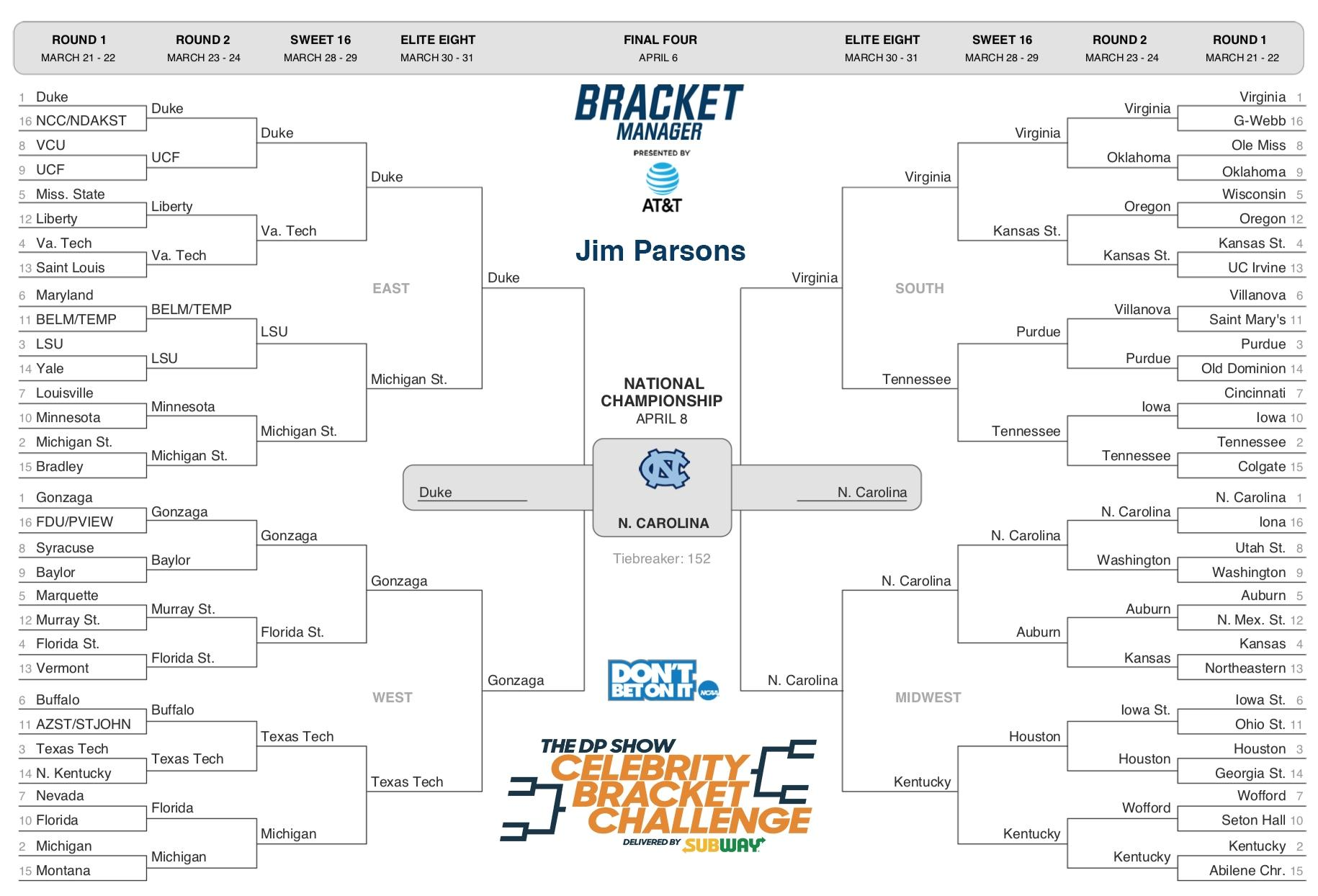 Jim Parsons' 2019 NCAA tournament bracket