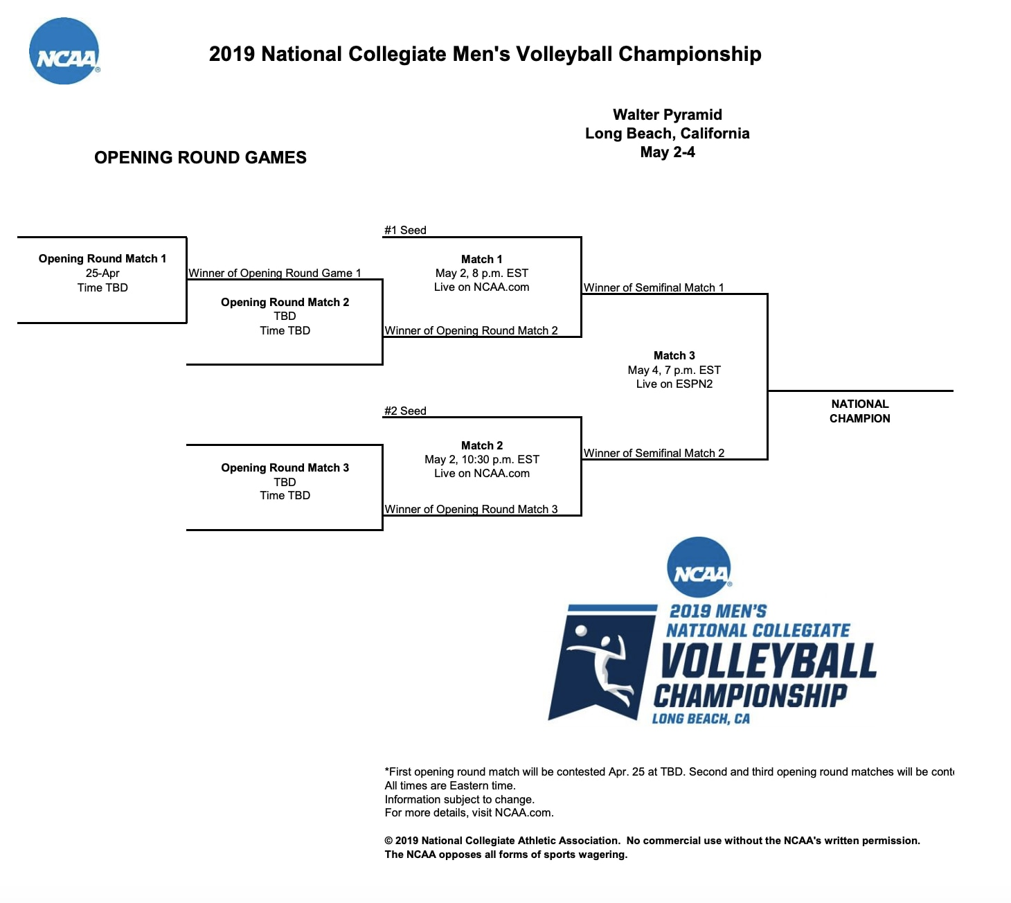 NC men's volleyball
