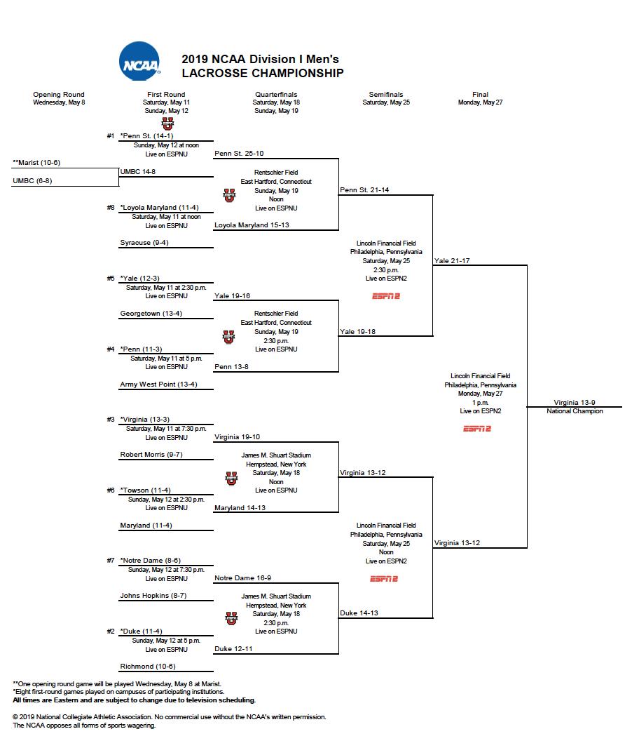 NCAA lacrosse bracket