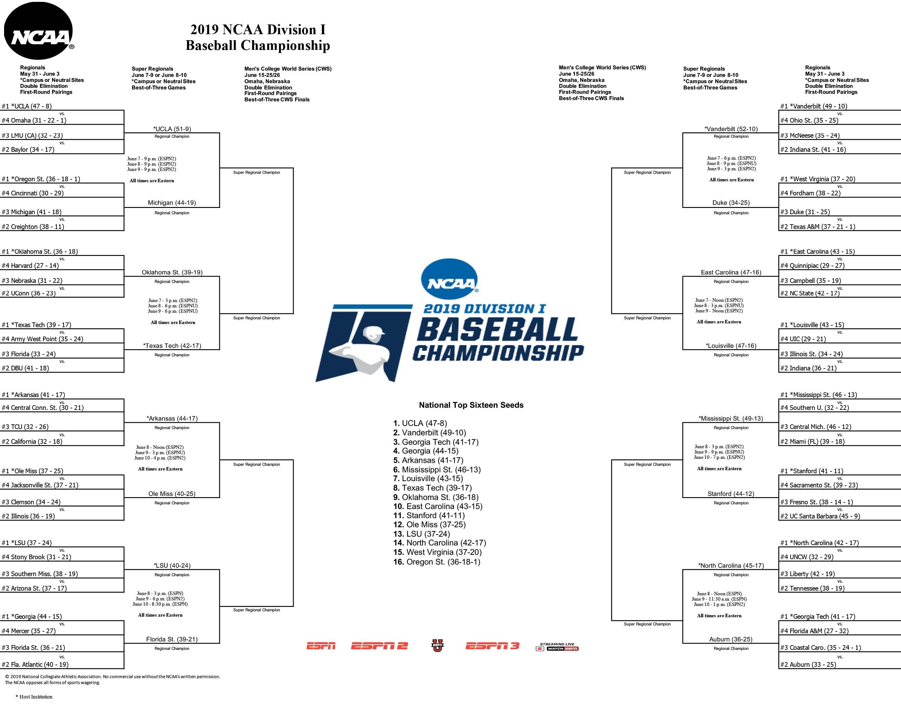 2019 NCAA Division I Baseball Tournament