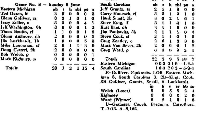 1975 College World Series: South Carolina vs. Eastern Michigan