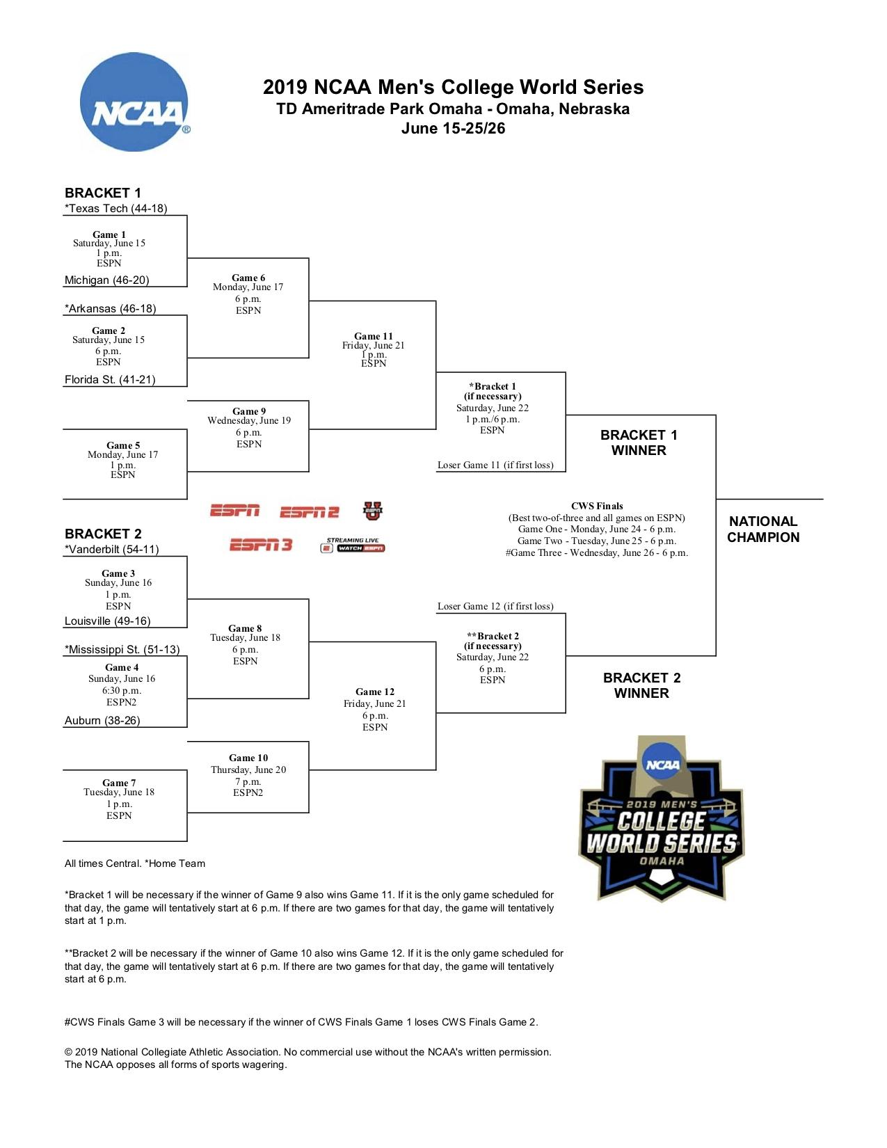 Nescas Updated List Of Special >> Ncaa College Baseball Bracket 2019 Printable College World Series