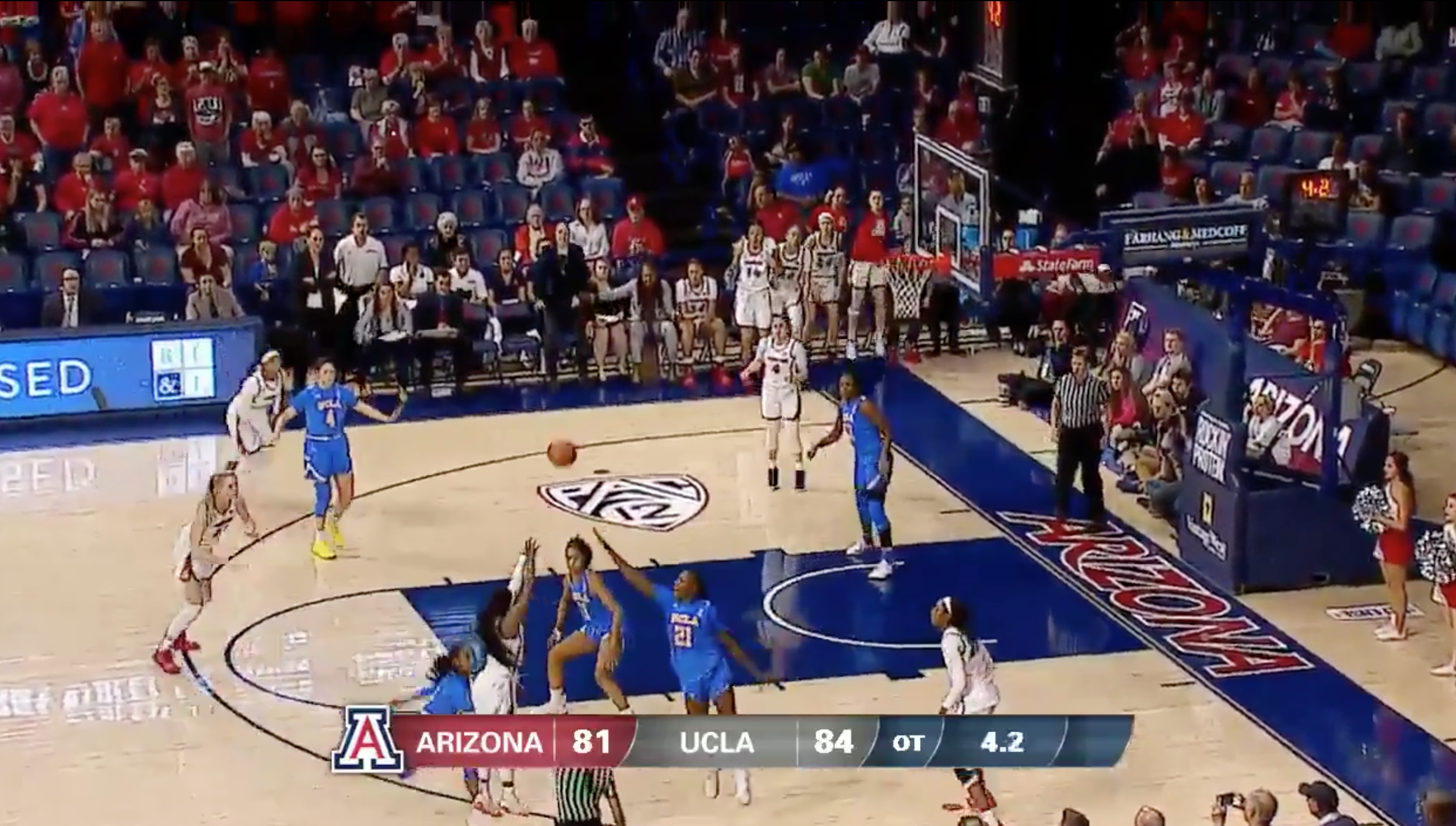 Arizona women's basketball