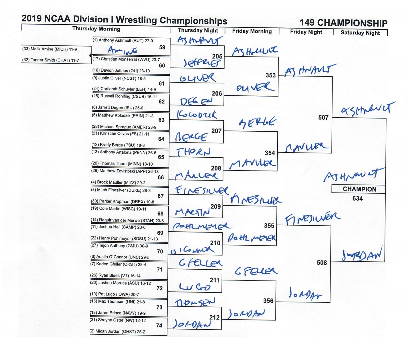 The 149-pound NCAA wrestling bracket