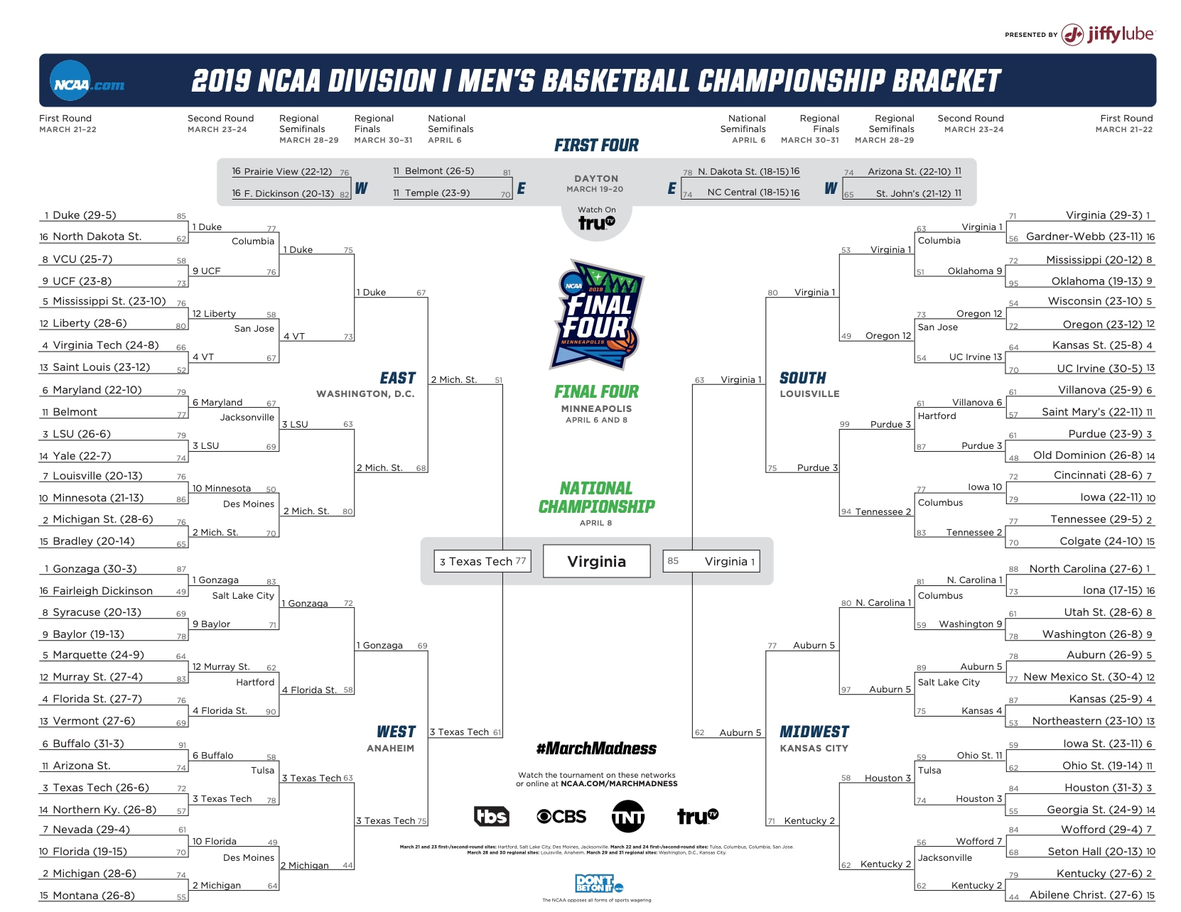 picture relating to Printable Kentucky Basketball Schedule named 2020 NCAA bracket: Printable March Insanity bracket .PDF