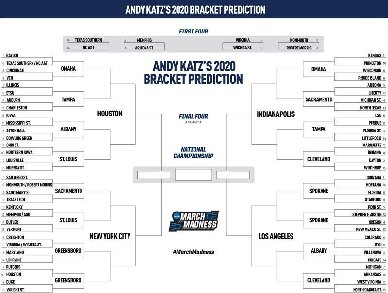 Andy Katz's predicted 2020 NCAA tournament bracket