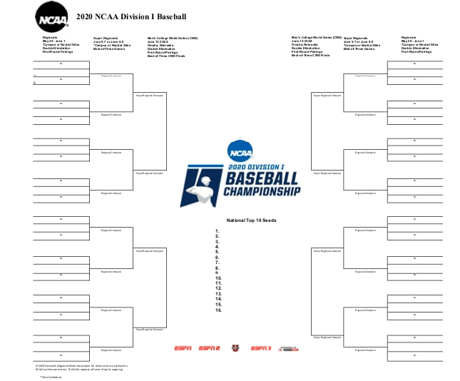 It's just an image of Nit Bracket Printable pertaining to playoff wnba