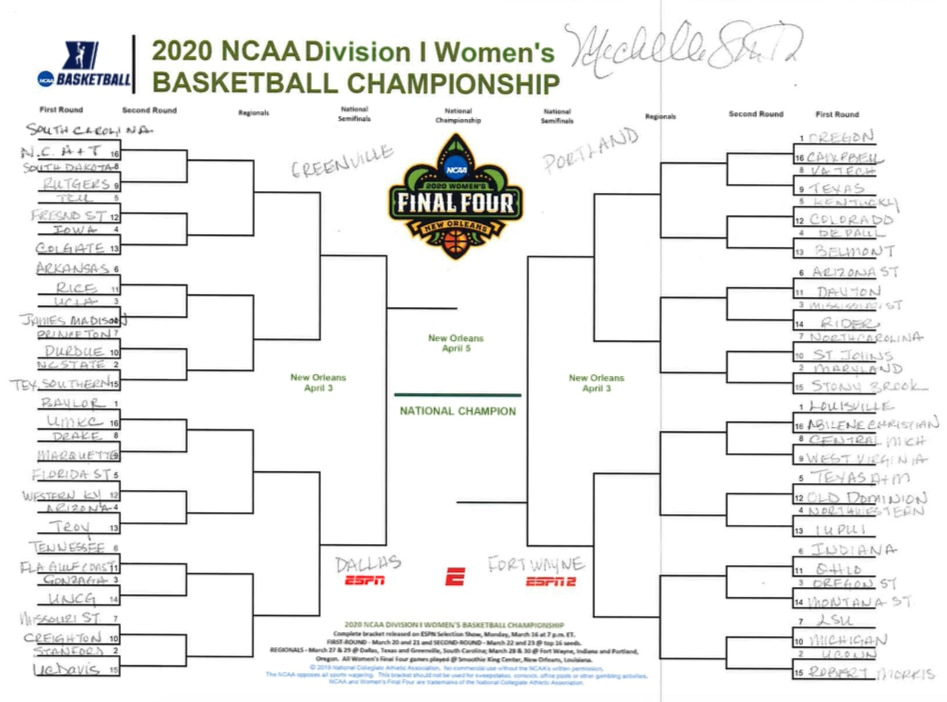 The March Madness Field Predicted 100 Days Away From: 2020 NCAA Women's Basketball Bracket: Predicted A Month