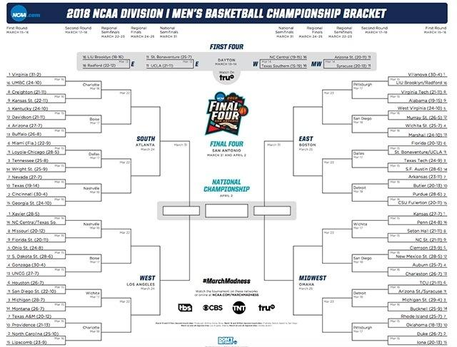 graphic regarding Uk Basketball Schedule -16 Printable known as Printable March Insanity bracket for the 2018 NCAA Match