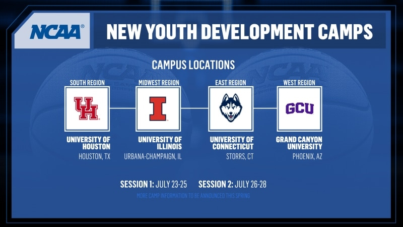 The NCAA has selected locations and dates for its newly created youth development college basketball camps.