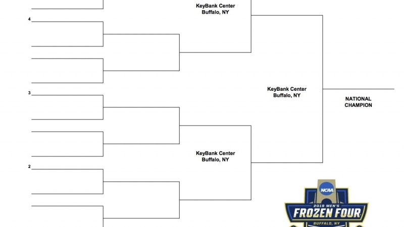 2019 Frozen Four official bracket