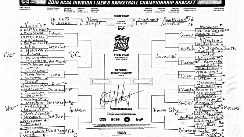 March Madness Projected 2019 Ncaa Tournament Bracket: The March Madness Field Predicted, Two Months From The