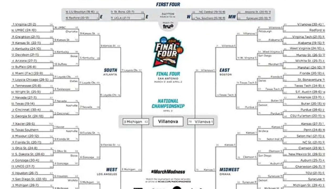A bracket geek's take-it-to-the-bank 2019 March Madness